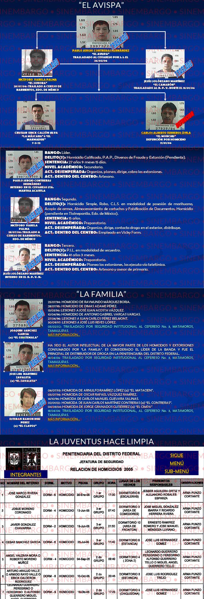 La hermandad de los asesinos. Documentos oficiales internos