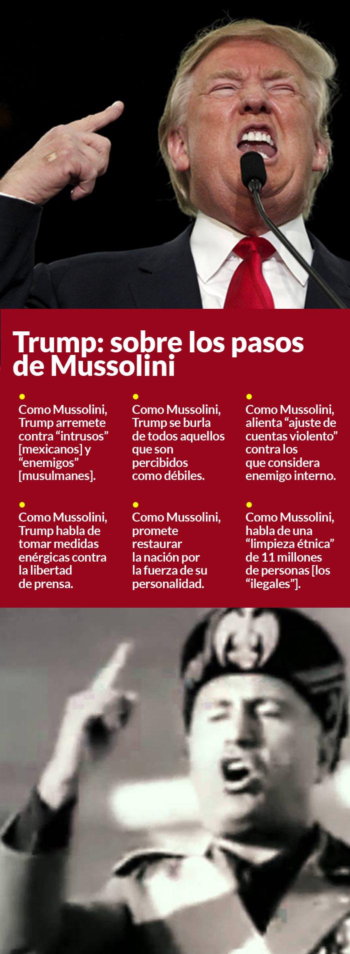 Trump-y-Mussolini-700