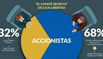 ACCIONISTAS-LIBERTAD