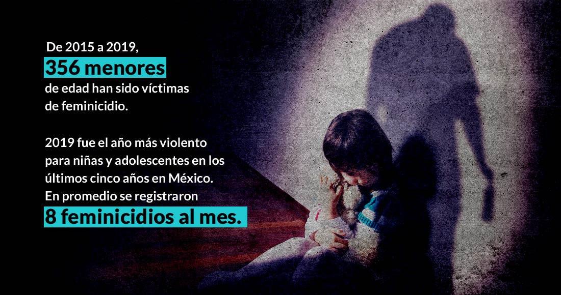 violencia ninas mexico - El virus fue benévolo con niñas y adolescentes. Su país, no. En 2021 no verán el sol | #LaResistencia
