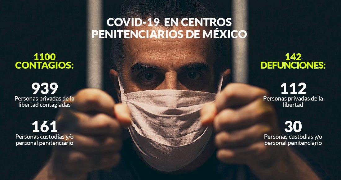 37de8525 c17a 445d 82c2 e29a1fabd31e - Calderón dio las cárceles a los privados. Se hincharon de dinero. El sistema penitenciario perdió