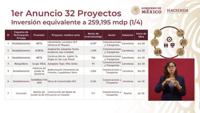 proyectos-infraestructura-octubre-2020