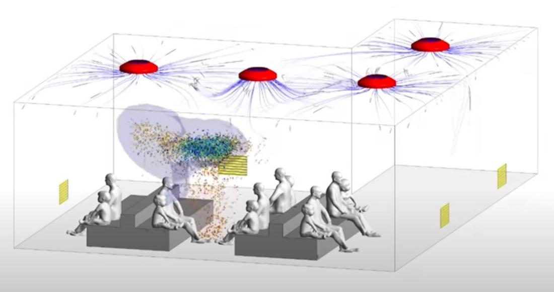 propagacion covid - Un simulador calcula las probabilidades de contagio por COVID en una reunión familiar, oficina...