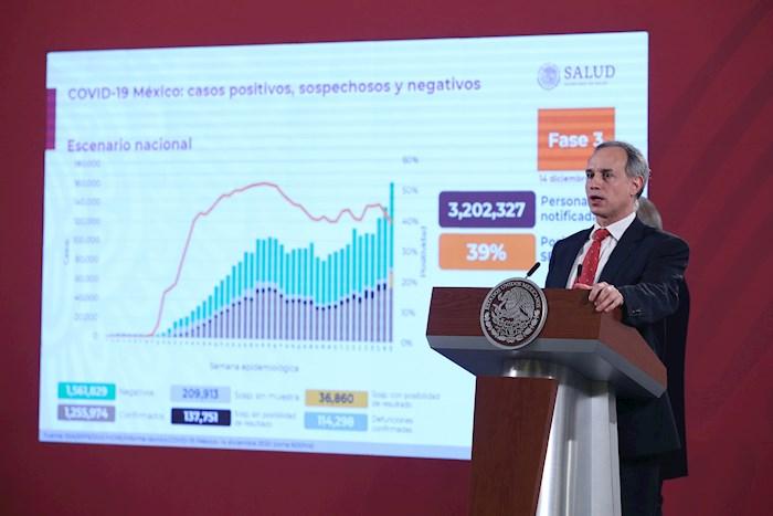 Actualmente México presenta un millón 255 mil 974 contagios y 114 mil 298 fallecidos. Foto: Sáshenka Gutiérrez, EFE