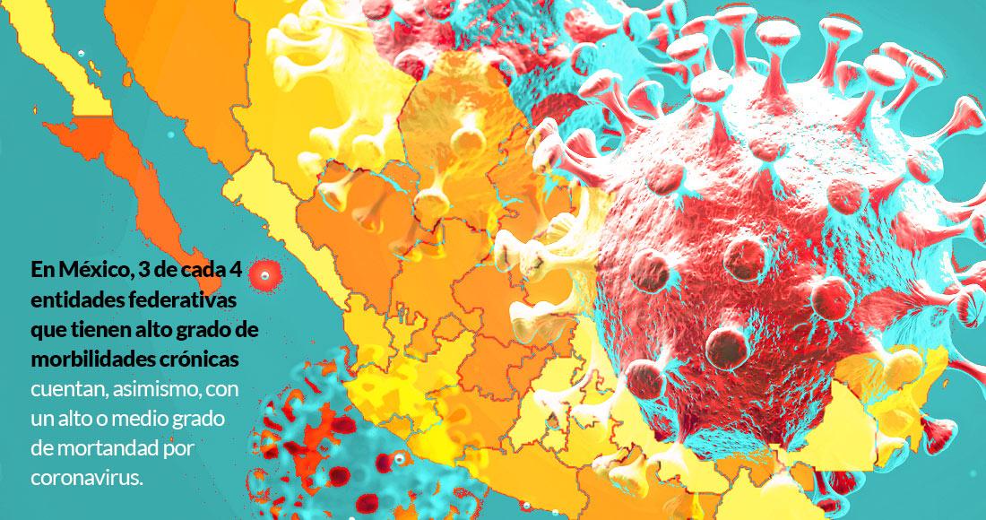 covid estados - El golpeado sistema de salud, sea público o privado, le da servicio a 7 de cada 10 mexicanos. El resto...