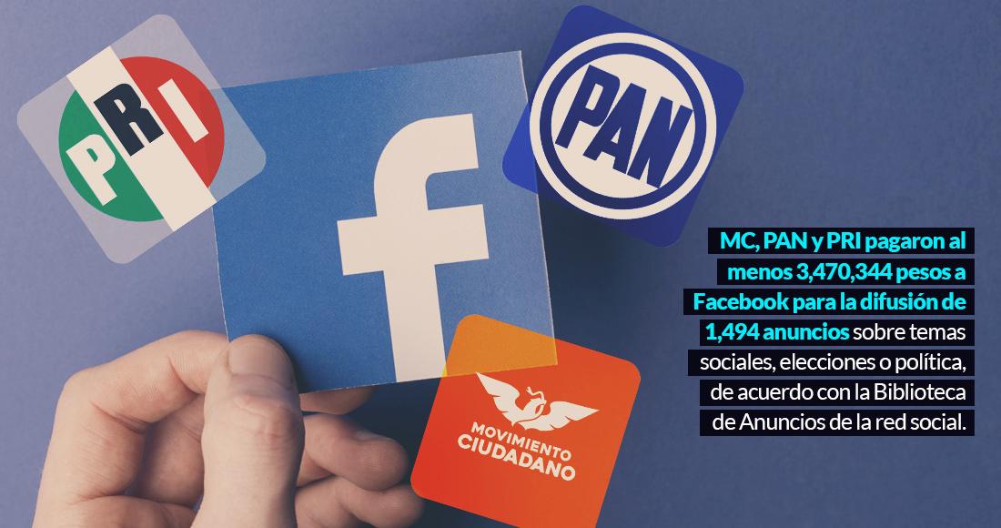 partiface - Facebook anuncia que usuarios podrán bloquear la publicidad política en campañas de este año