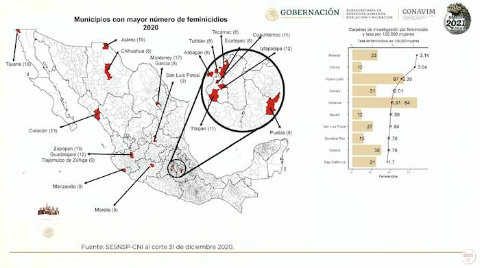 Mapa de municipios con el mayor número de feminicidios.
