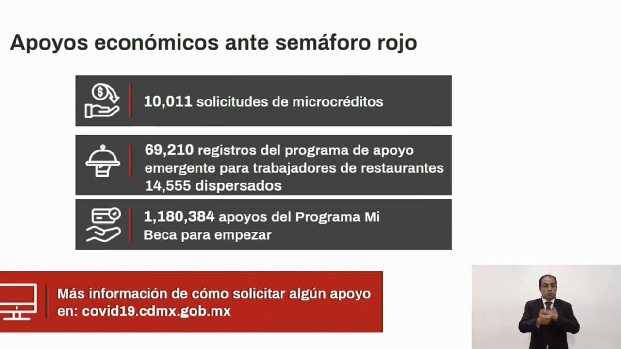 presentacion-cdmx-apoyos-enero-2021