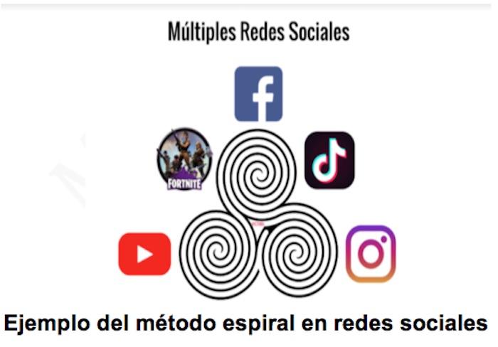GRÁFICO-REDES-SOCIALES