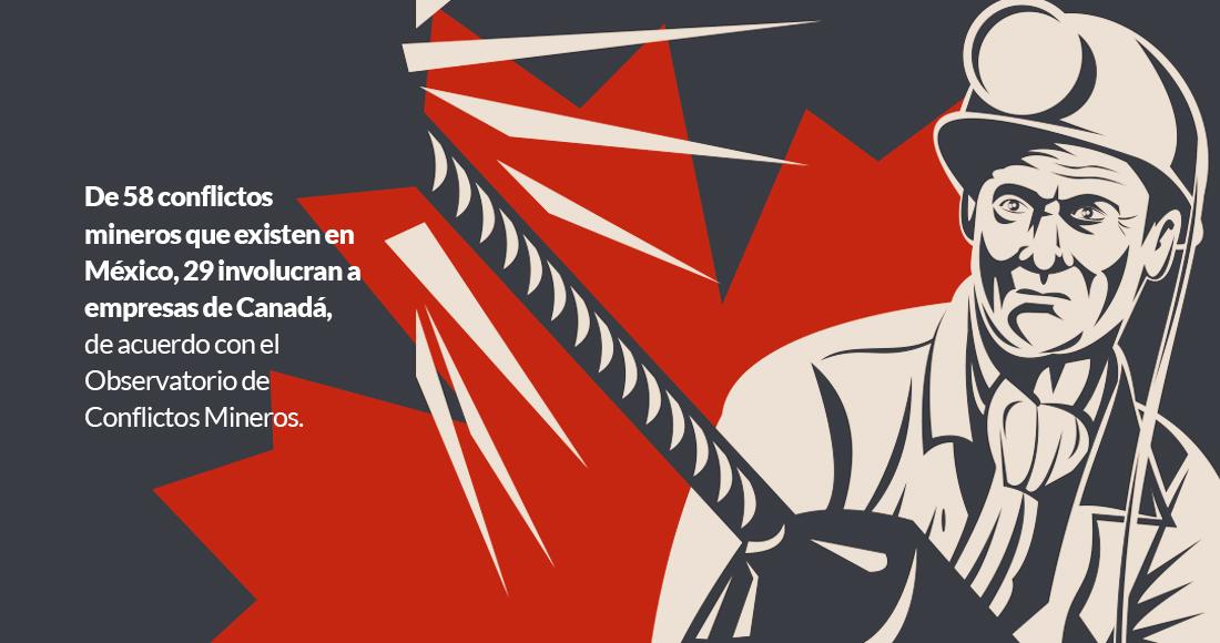 conflicana - Ley de Hidrocarburos de AMLO avala imponer megaproyectos y no frena el uso de fracking: ONGs #AMLO