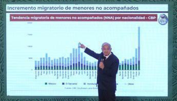 AMLO explica flujo migratorio