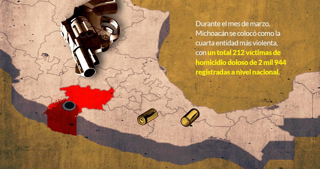 violmich - La guerra por Baja California se vuelve confusa… y más violenta