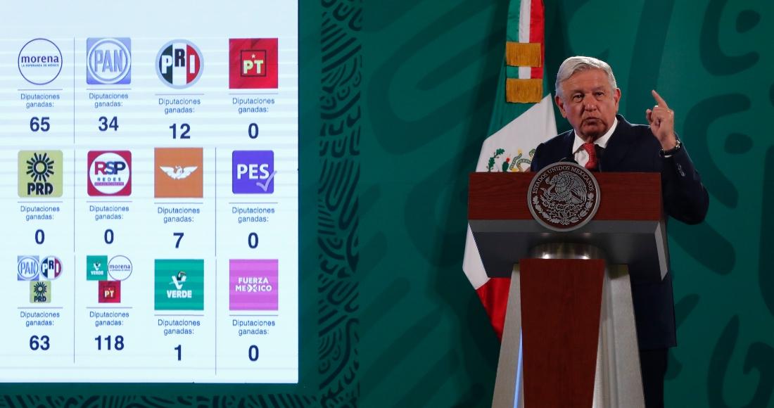amlo conferencia de prensa 7 de junio de 2021 - José Luis Alomía se une a equipo de Alfonso Durazo en Sonora