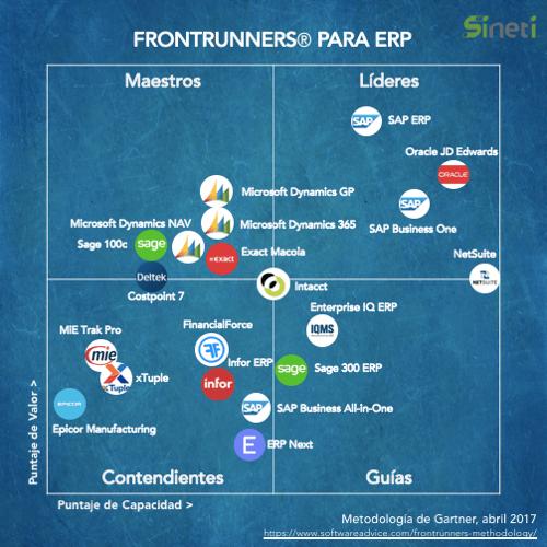 FrontRunners para ERP 2017