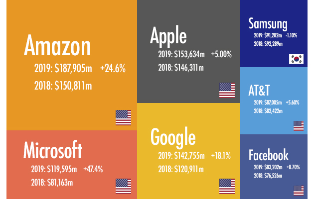 mejores empresas