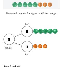 Singapore Math Strategies: Number Bonds - Singapore Math Learning Center [ 1024 x 930 Pixel ]