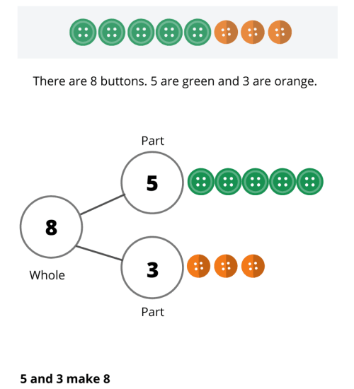 small resolution of Singapore Math Strategies: Number Bonds - Singapore Math Learning Center