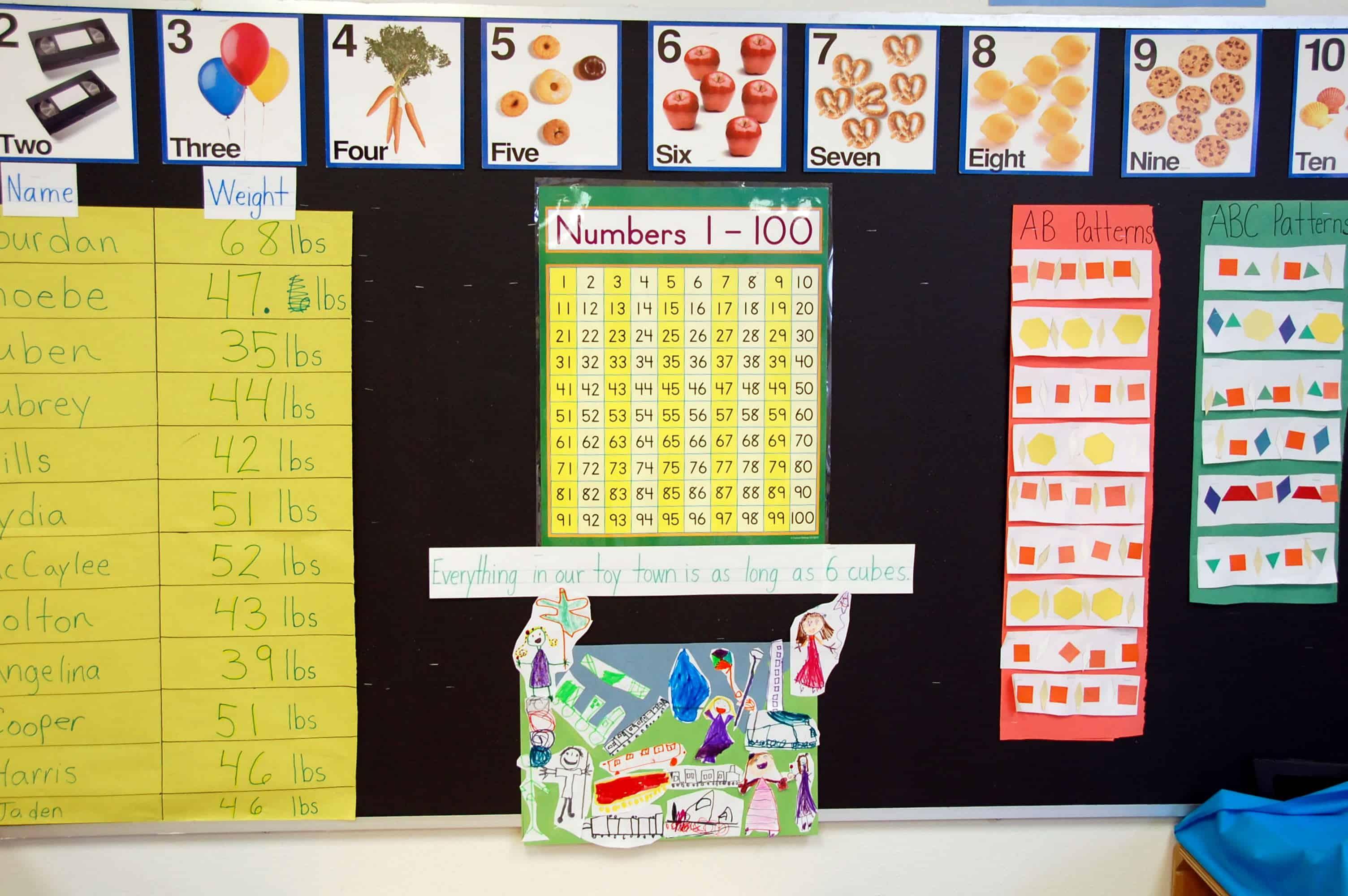 Math Wall Ideas