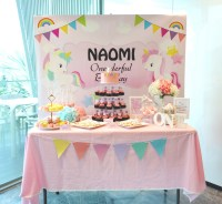 10 Amazing Themed Dessert Tables for Your Kids' Birthday ...