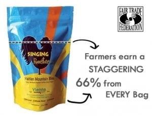 fair-trade-haitian-coffee