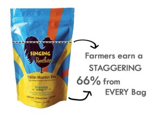 Farmers earn 66% of EVERY bag sold