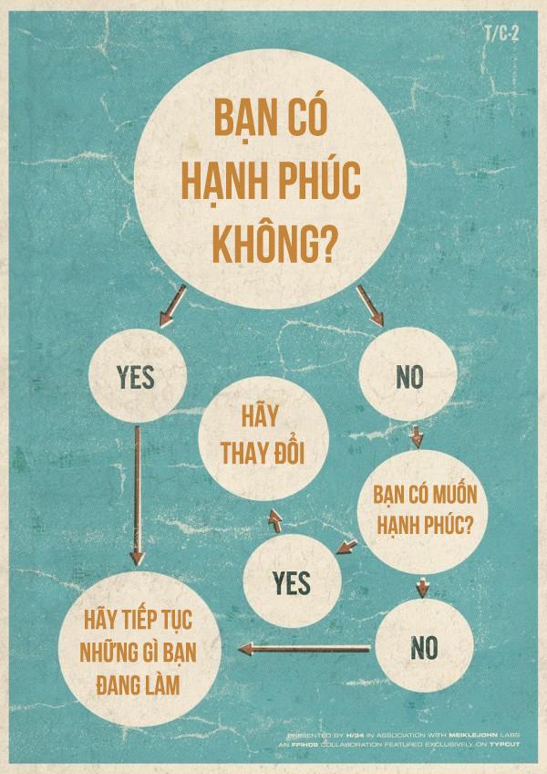 ban-co-hanh-phuc-khong-VIET