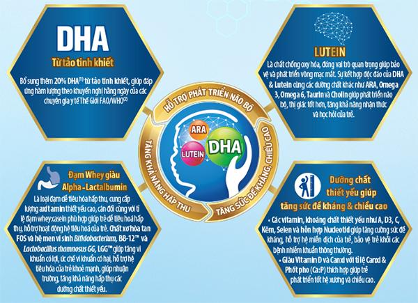 Sữa dielac optimum Gold giúp phát triển trí não của trẻ