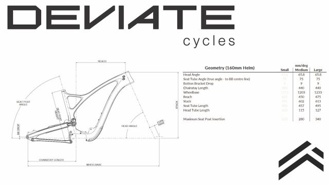 Deviate Cycles Embraces Future With Pinion Gearbox Enduro