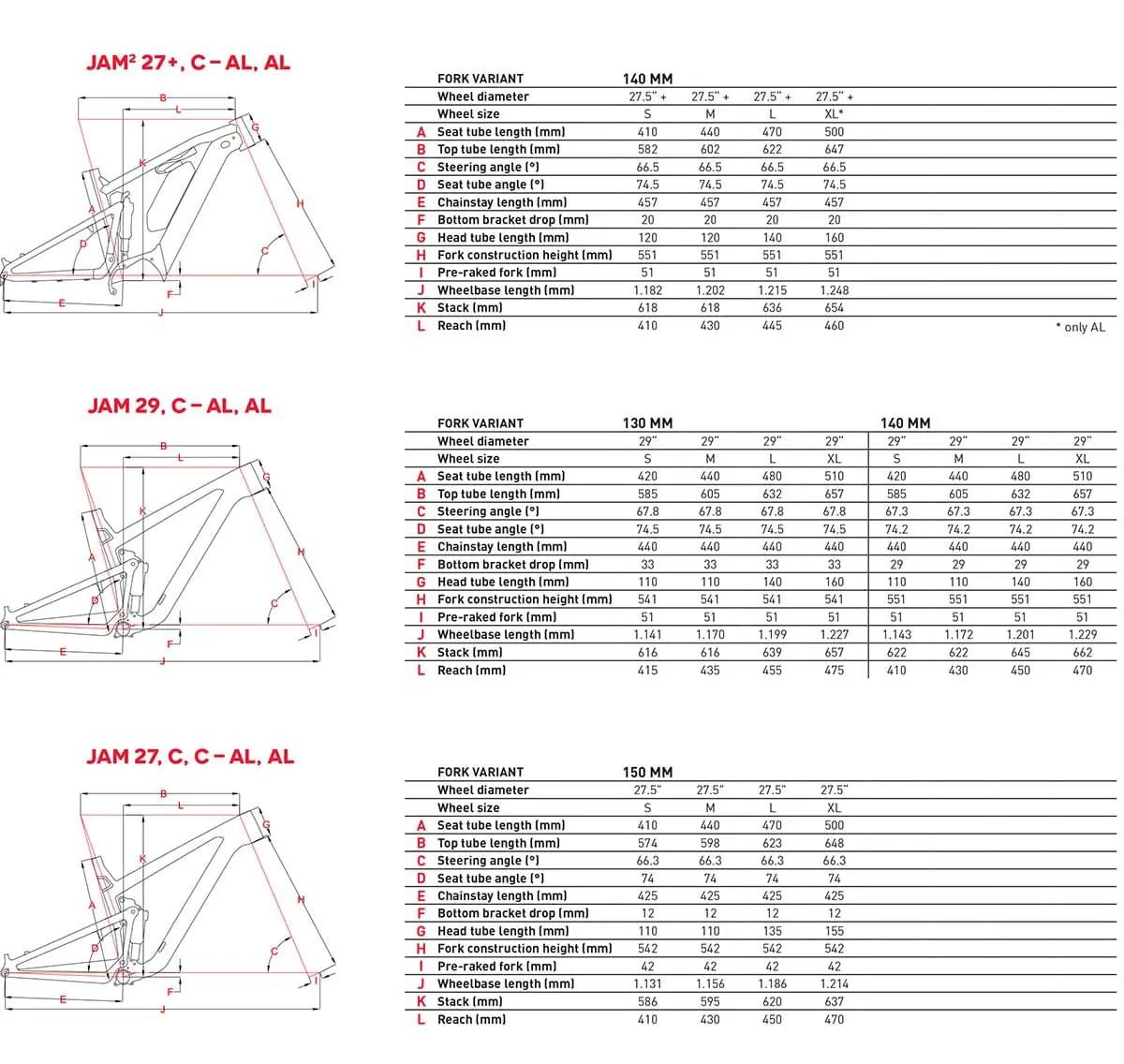 Focus Jam² Carbon ALMOST Breaks 40lb FS eMTB Barrier But