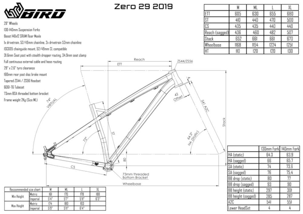 medium resolution of bird zero twenty nine geometry