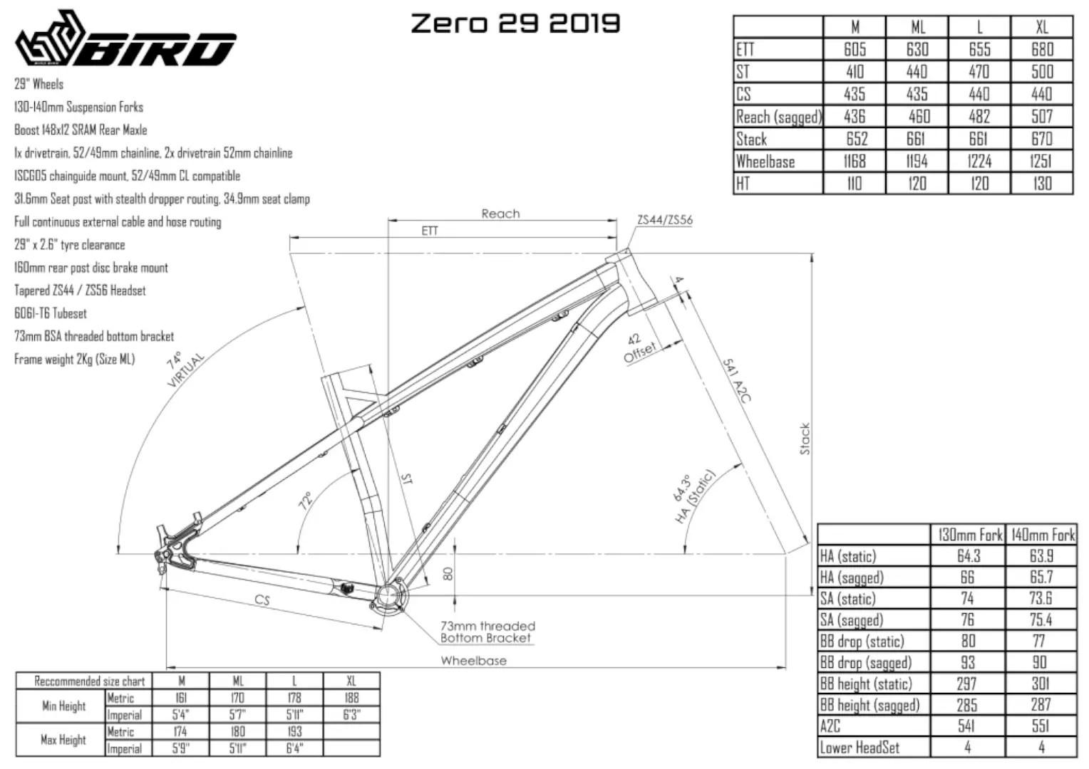 hight resolution of bird zero twenty nine geometry