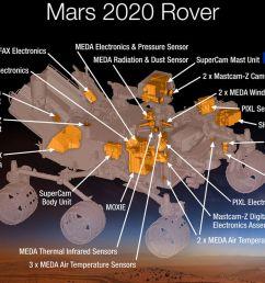 nasa mars 2020 rover diagram space robotics [ 1200 x 743 Pixel ]