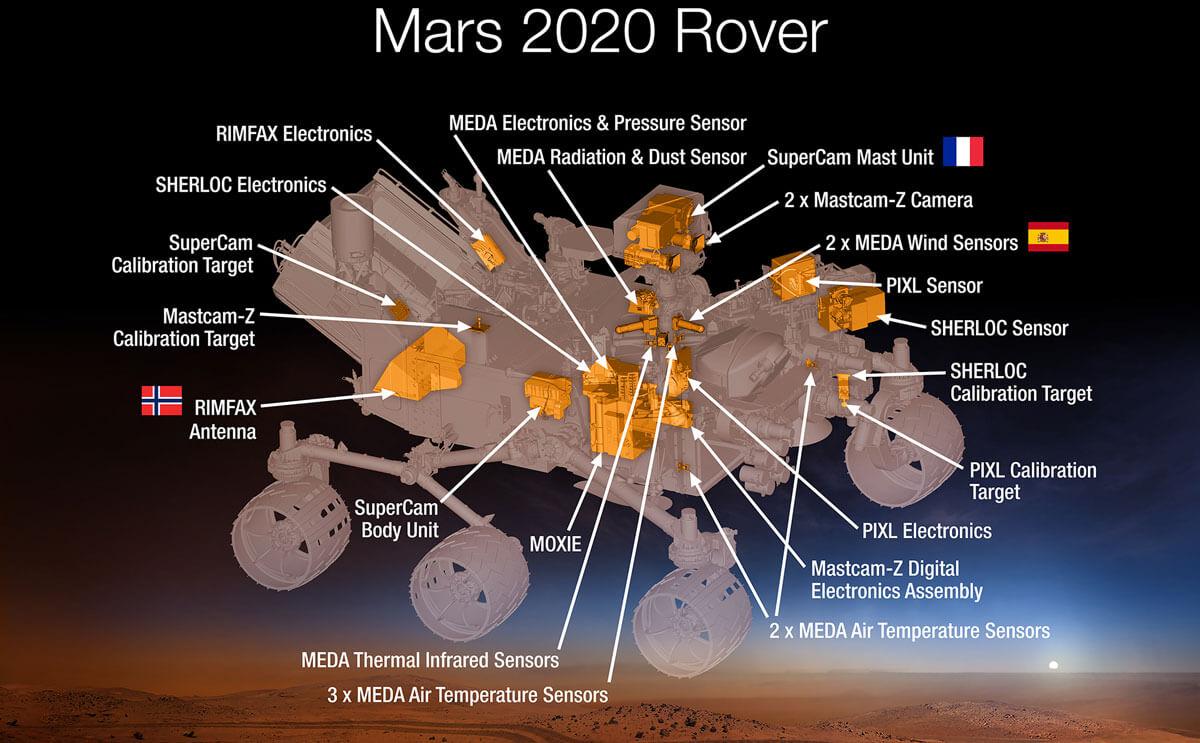 hight resolution of nasa mars 2020 rover diagram space robotics