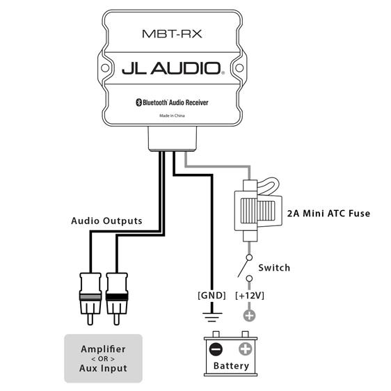 Jl Audio W3 Wiring Diagram. Audi. Wiring Diagrams Instructions