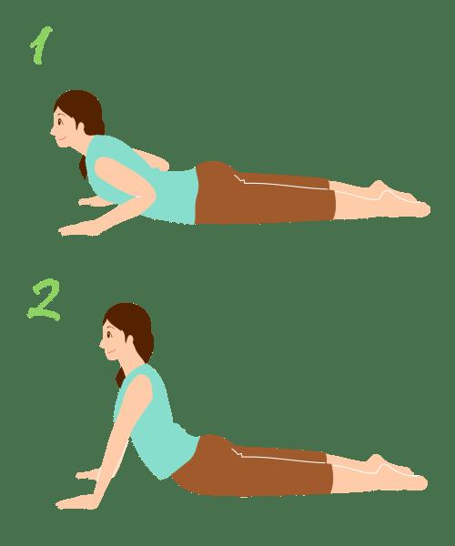 腰痛体操-マッケンジー体操1