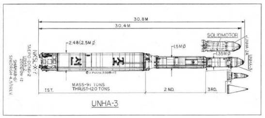 Technical style drawing of Unha-3 via Michael Vick at Global Security.org