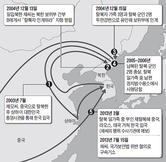 Suspicion, Repentance and Finding Spies in South Korean Media