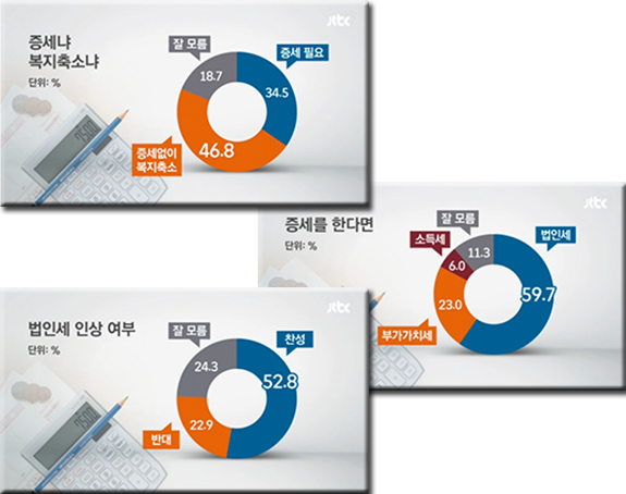 No Love for Welfare in South Korea   Sino-NK
