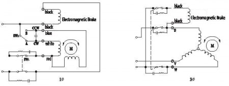AC Brake Gearmotors 120 watt 100 mm