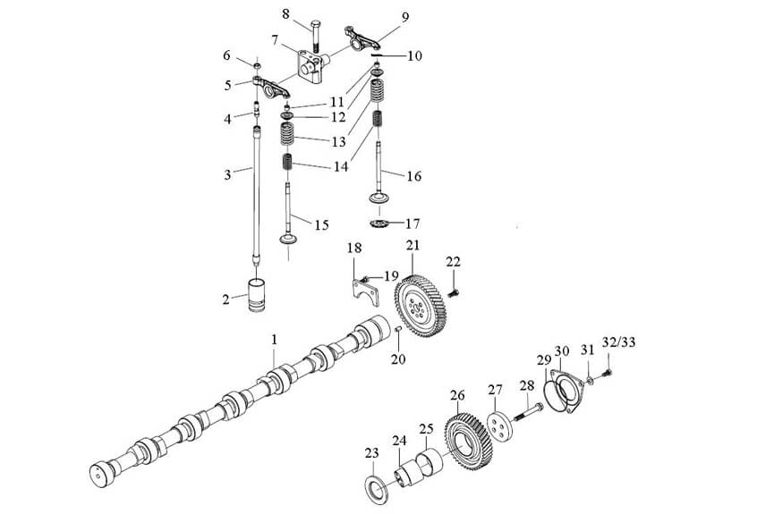 Valve-Gear Mechanism, Howo Parts Catalogue-Parts