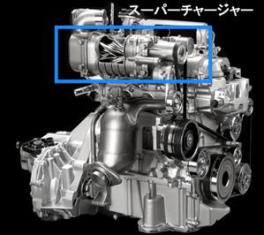 日産ノートのスーパーチャージャー付エンジン-HR12DDR