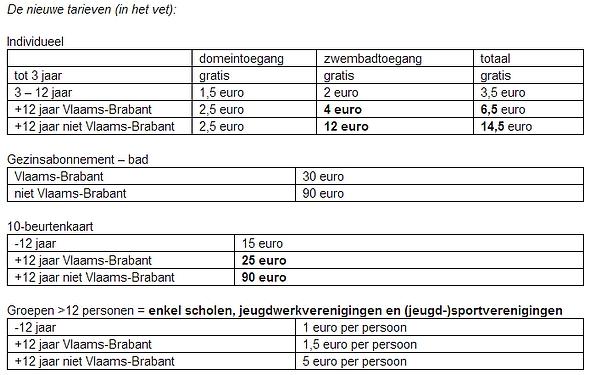 2014-06-25-tarieven-domein-huizingen-2014