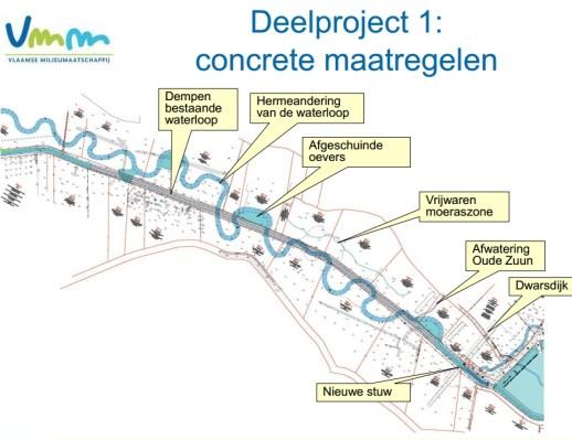 2014-09-04-infovergadering-Zuunbeek (99)-deelproject_01
