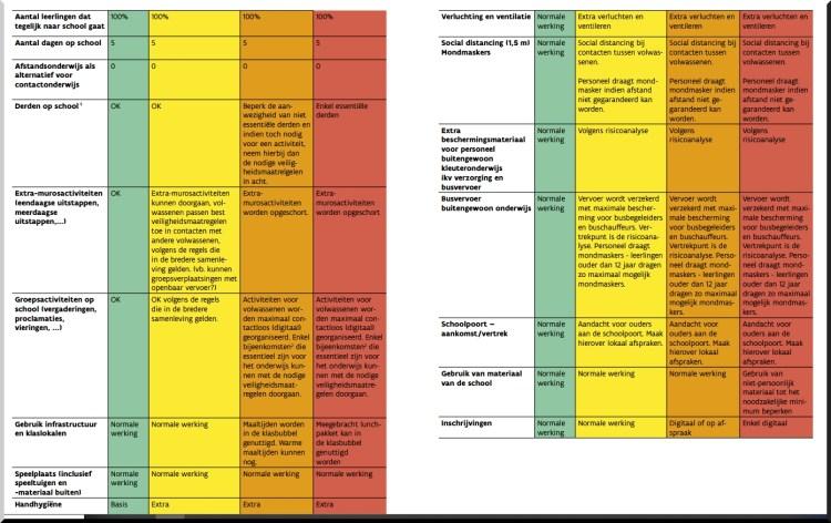 2020-06-24-kleurencodes-onderwijs-uitleg