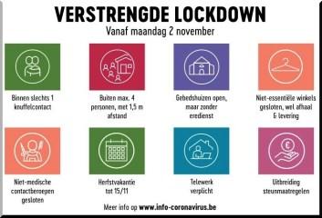 2020-10-30-verstrengde lockdown