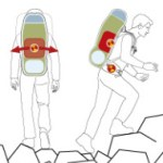 Jak spakować plecak w podróż?