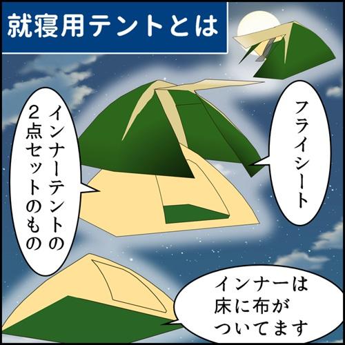就寝用テントはインナーとフライシートの2点セットだという説明イラスト