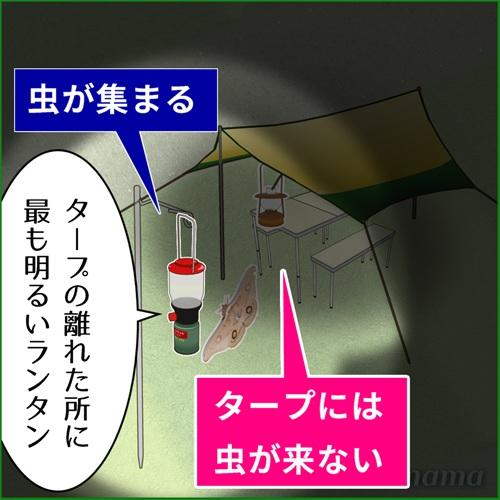タープの外に明るいランタンを置くと虫がタープに寄ってこなくなると配置図で説明