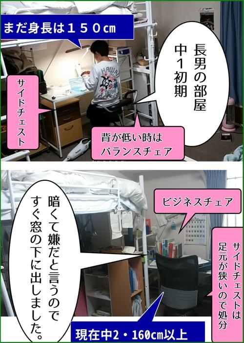我が家のロフトベッドとその下に置いている勉強机の写真