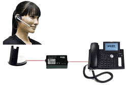 snom Advanced Wireless Headset Adapter EHS V2